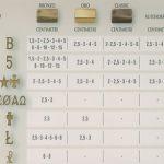 bronzines raides paminklams12 foto 150x150 - Bronzinės raidės paminklams